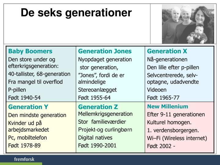 De seks generationer