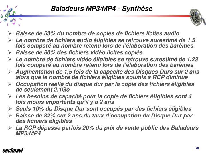 Baladeurs MP3/MP4 - Synthèse
