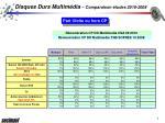 disques durs multim dia comparaison tudes 2010 20081
