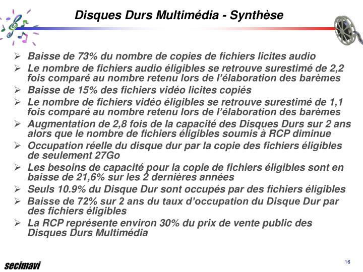Disques Durs Multimédia - Synthèse