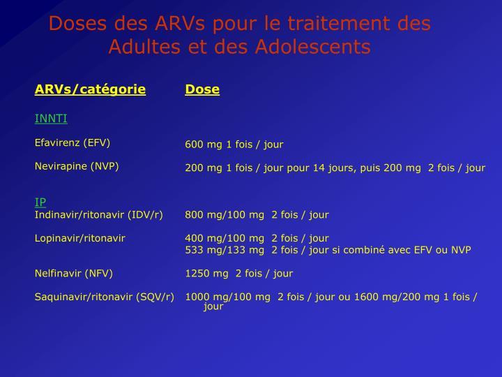 ARVs/catégorie