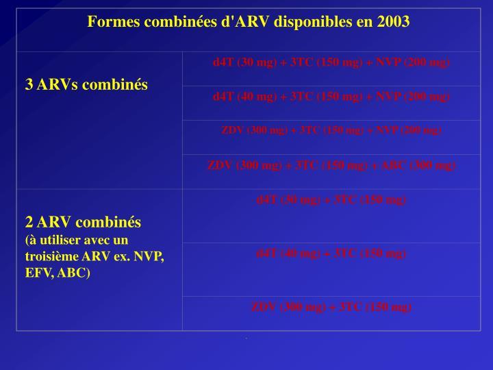Formes combinées d'ARV disponibles en 2003