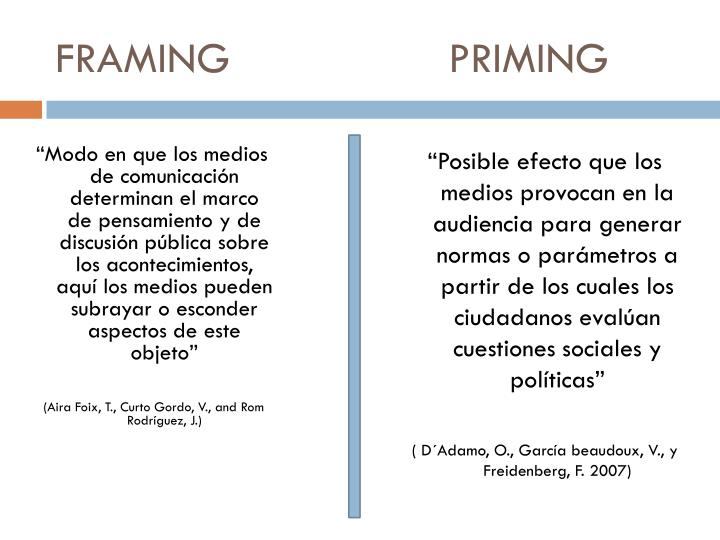 FRAMING                  PRIMING