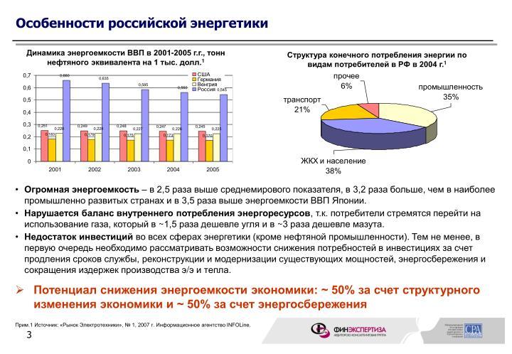 Особенности российской энергетики