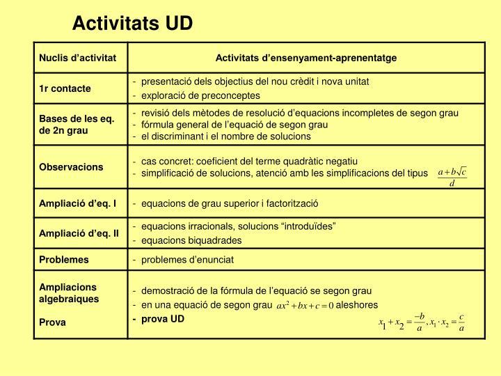 Activitats UD