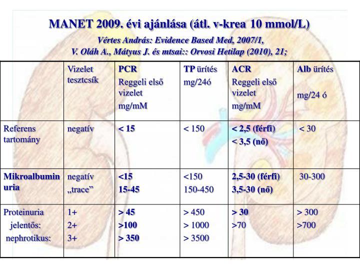 MANET 2009. évi ajánlása (átl. v-krea