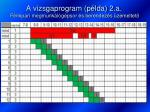 a vizsgaprogram p lda 2 a f mipari megmunk l g psor s berendez s zemeltet1