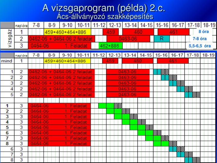 A vizsgaprogram (példa) 2.c.