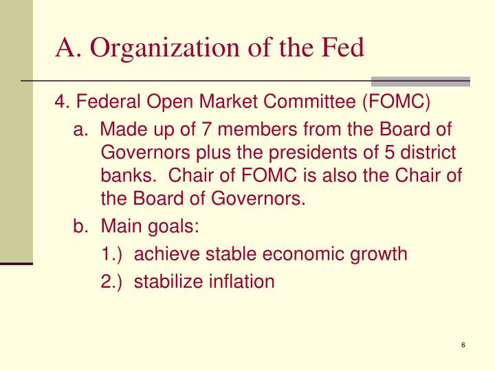 A. Organization of the Fed
