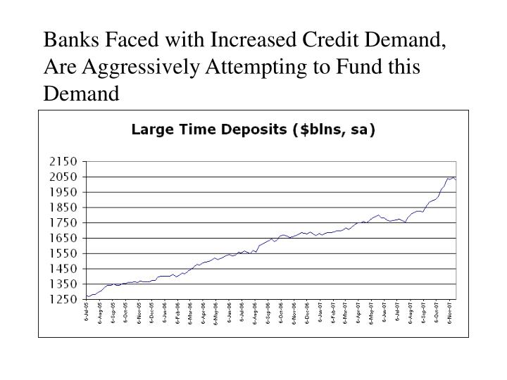 Banks Faced with Increased Credit Demand, Are Aggressively Attempting to Fund this Demand