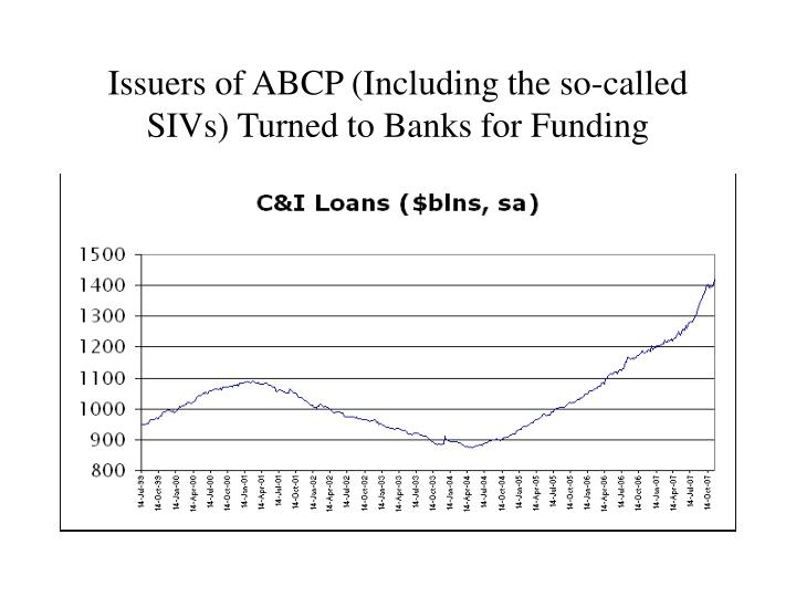 Issuers of ABCP (Including the so-called SIVs) Turned to Banks for Funding