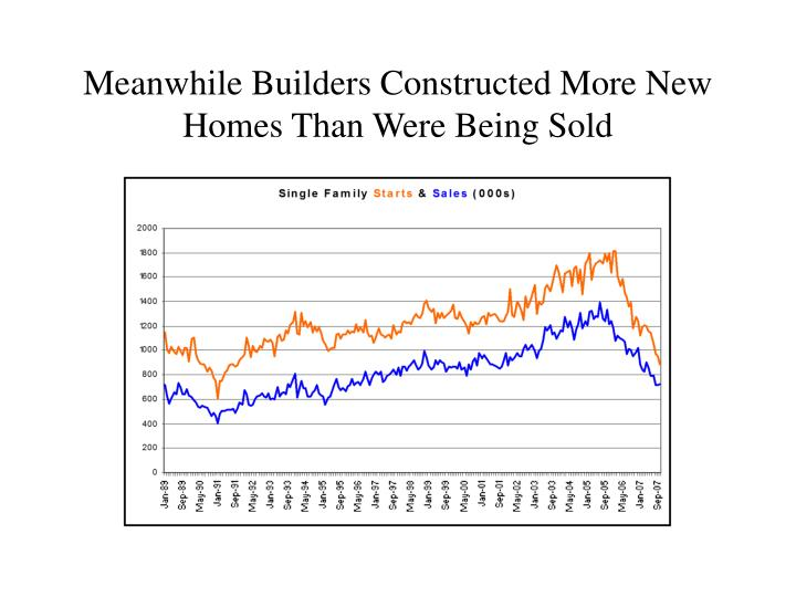 Meanwhile Builders Constructed More New Homes Than Were Being Sold