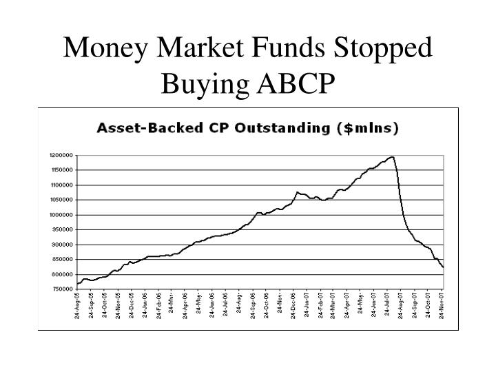 Money Market Funds Stopped Buying ABCP