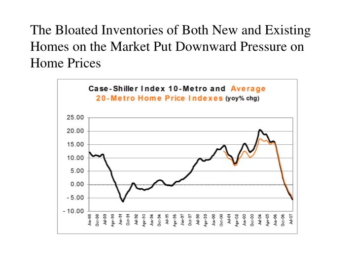 The Bloated Inventories of Both New and Existing Homes on the Market Put Downward Pressure on Home Prices