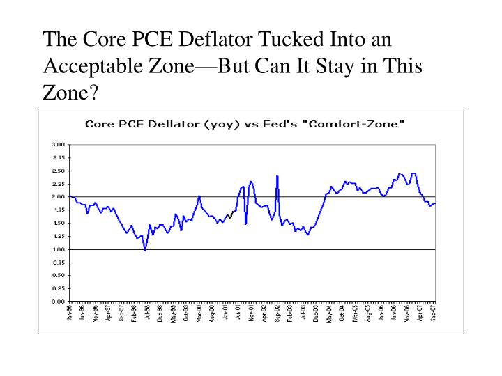 The Core PCE Deflator Tucked Into an Acceptable Zone—But Can It Stay in This Zone?
