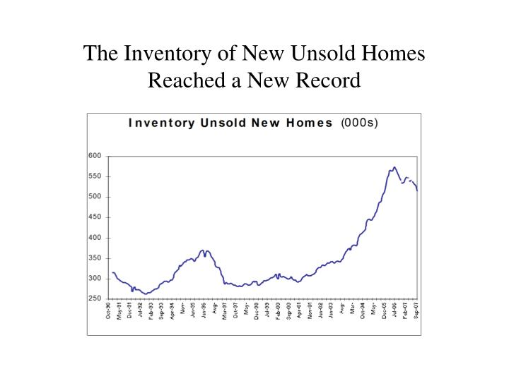 The Inventory of New Unsold Homes Reached a New Record