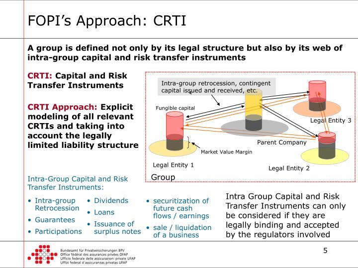 FOPI's Approach: CRTI