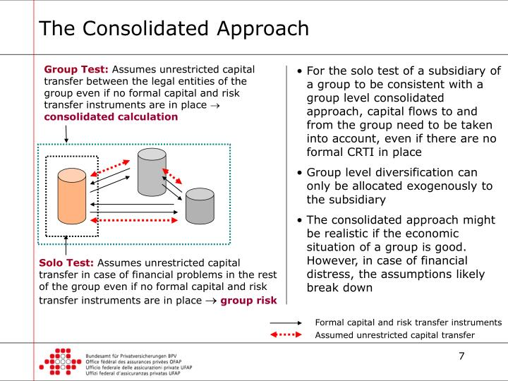The Consolidated Approach