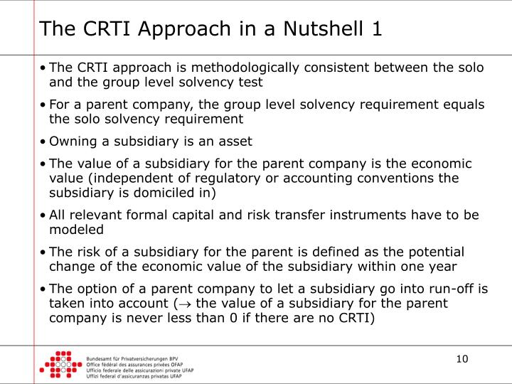 The CRTI Approach in a Nutshell 1