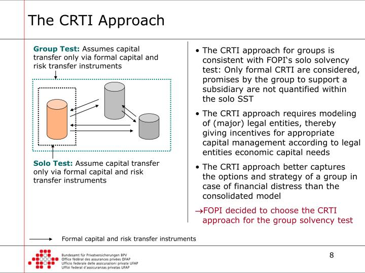The CRTI Approach