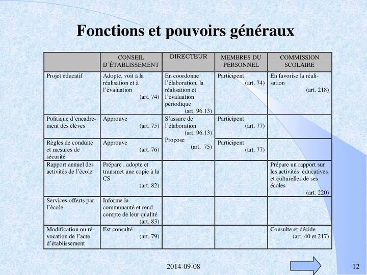 Fonctions et pouvoirs généraux