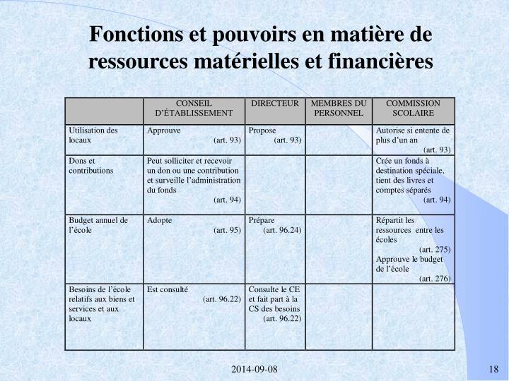 Fonctions et pouvoirs en matière de ressources matérielles et financières