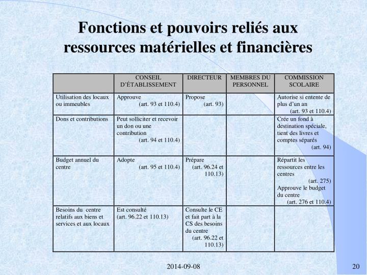 Fonctions et pouvoirs reliés aux ressources matérielles et financières
