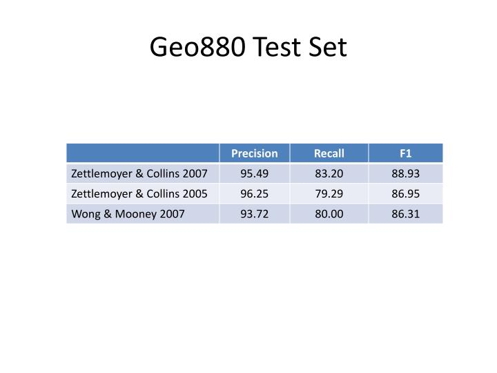 Geo880 Test Set