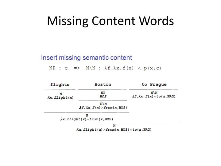Missing Content Words