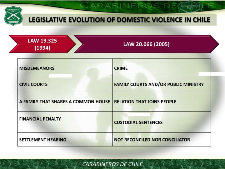 LEGISLATIVE EVOLUTION OF DOMESTIC VIOLENCE IN CHILE