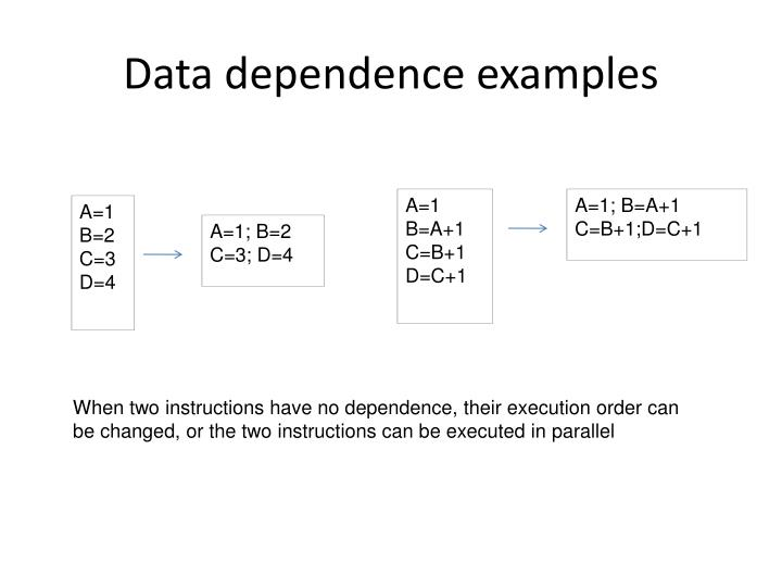 Data dependence examples