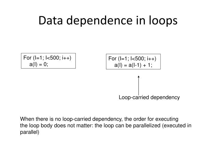 Data dependence in loops