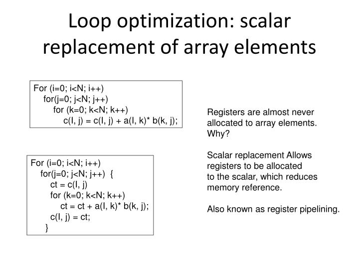 Loop optimization: scalar replacement of array elements