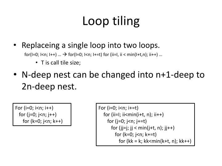 Loop tiling