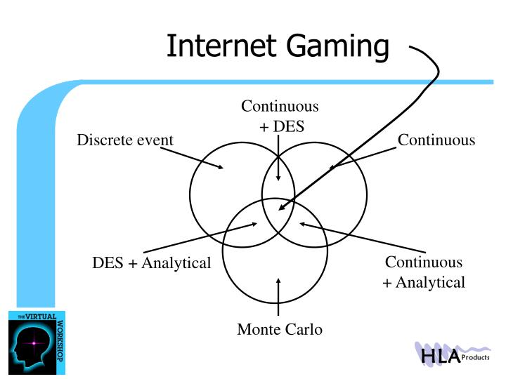 Internet Gaming