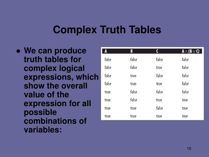 Complex Truth Tables