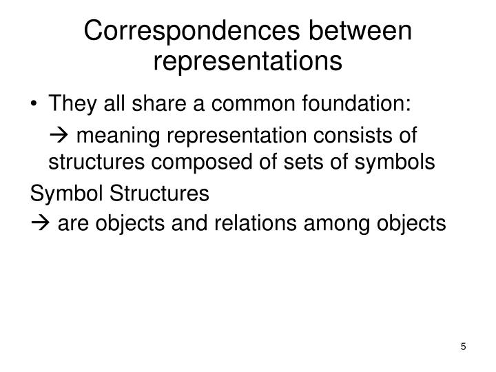 Correspondences between representations