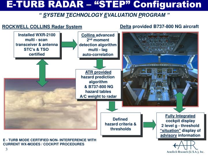 "E-TURB RADAR – ""STEP"" Configuration"