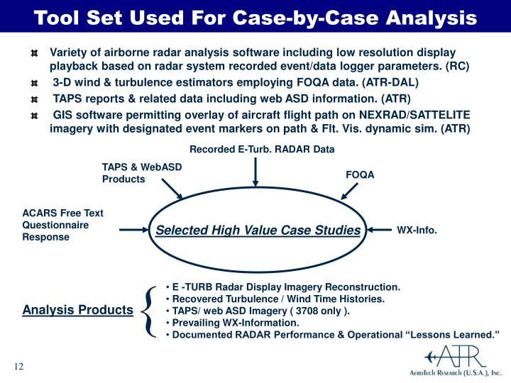 Tool Set Used For Case-by-Case Analysis