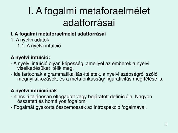I. A fogalmi metaforaelmélet adatforrásai