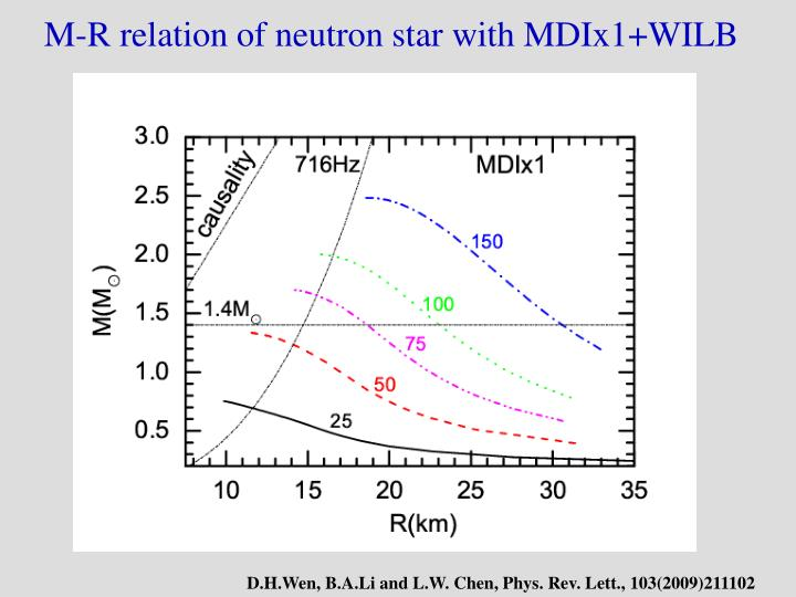 M-R relation of neutron star with MDIx1+WILB