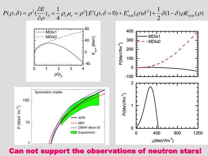 Can not support the observations of neutron stars!