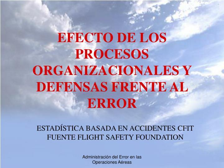 EFECTO DE LOS PROCESOS ORGANIZACIONALES Y DEFENSAS FRENTE AL ERROR