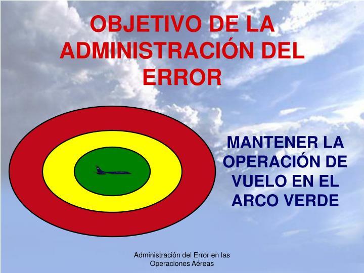 OBJETIVO DE LA ADMINISTRACIÓN DEL ERROR