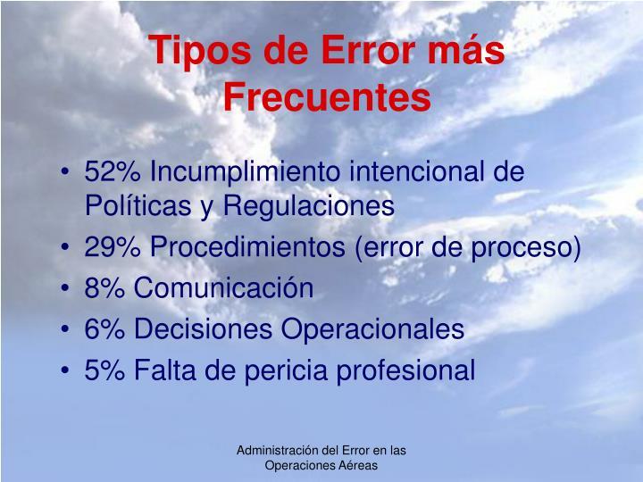 Tipos de Error más Frecuentes