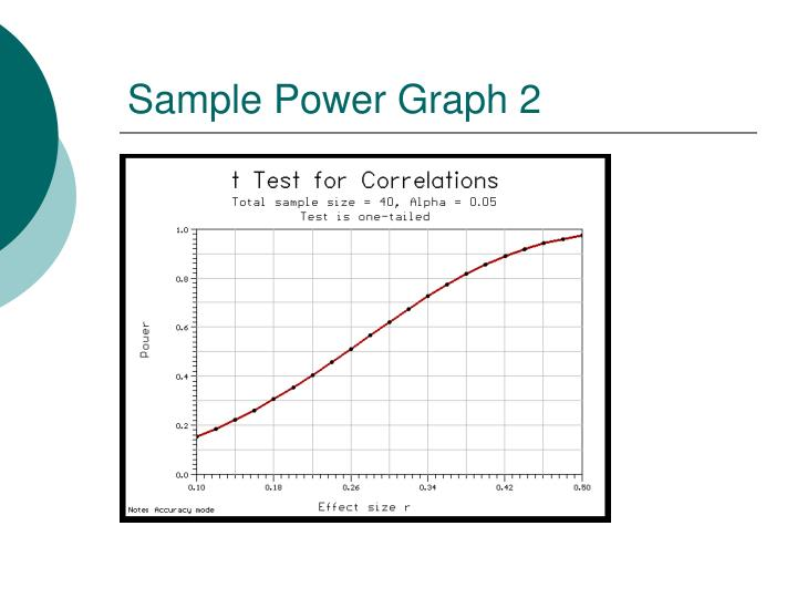 Sample Power Graph 2