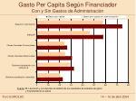 gasto per capita seg n financiador con y sin gastos de administraci n