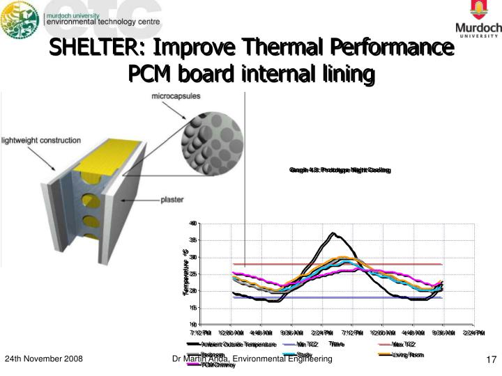 SHELTER: Improve Thermal Performance