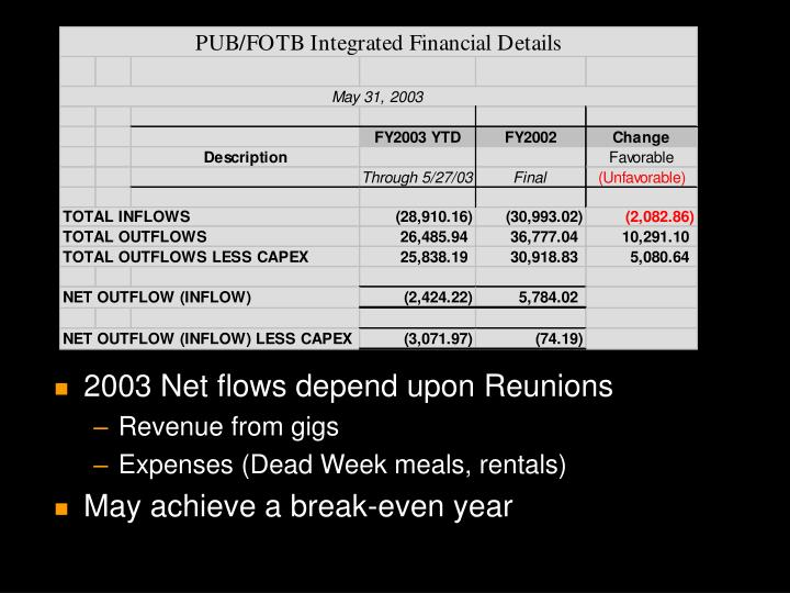 2003 Net flows depend upon Reunions