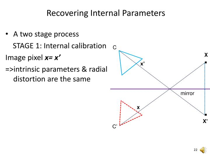Recovering Internal Parameters